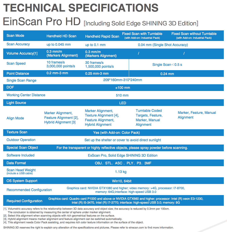 einscan pro hd specification