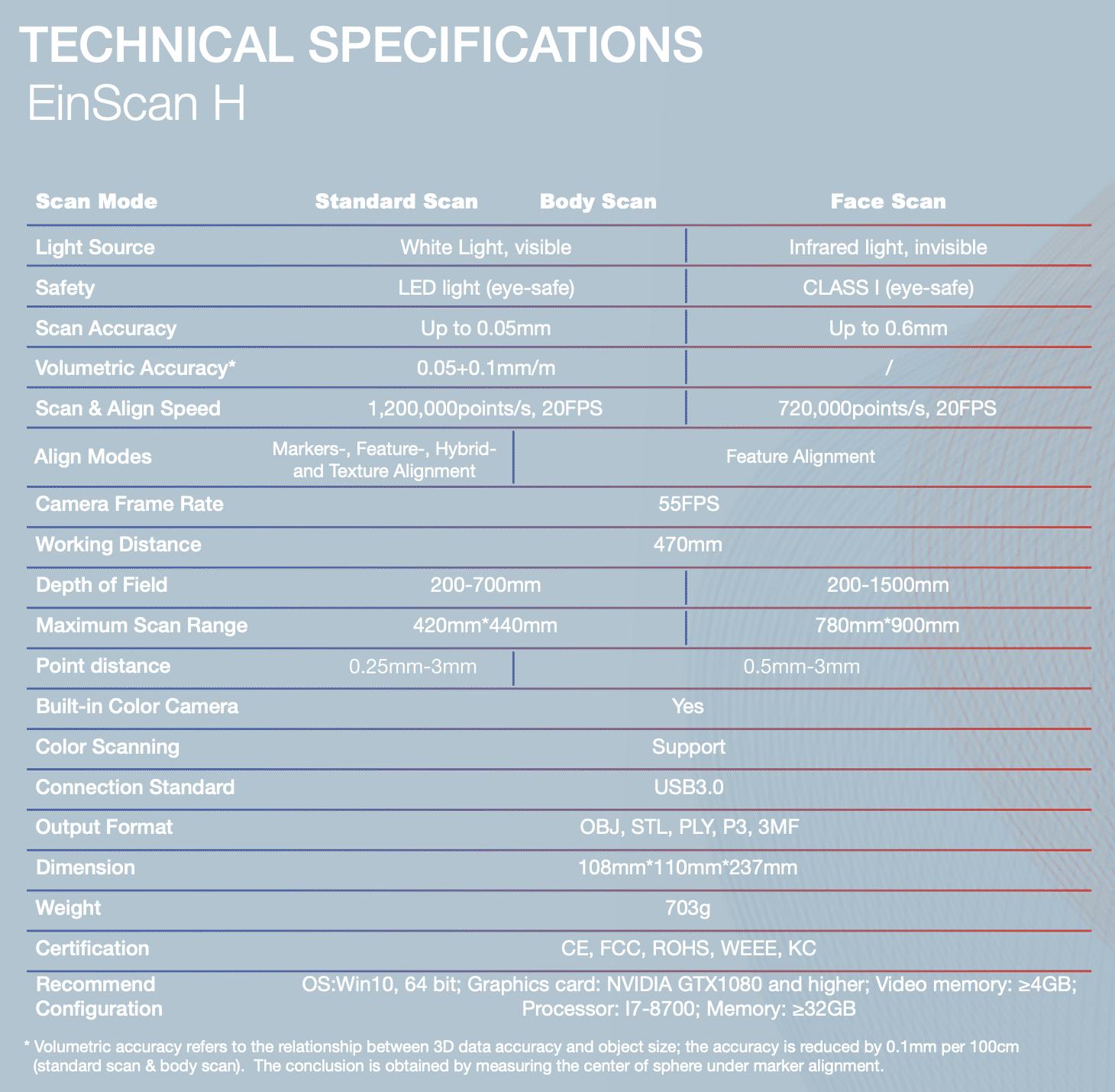 einscan h specification