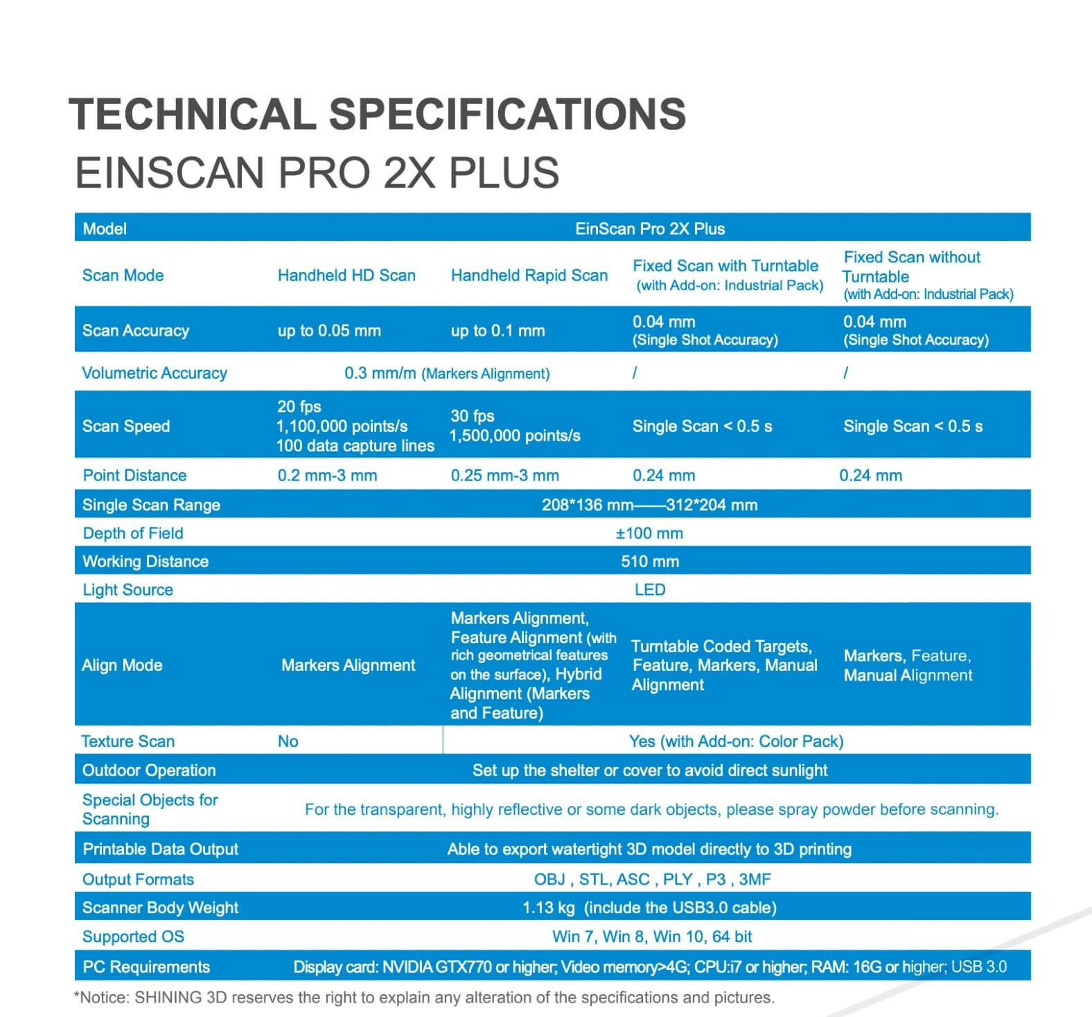 einscan pro 2x plus specification